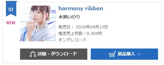 oricon-weekly_harmony-ribbon_20160425