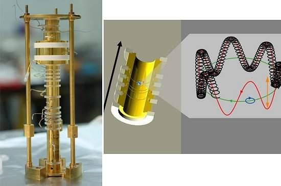 Massa do elétron é medida com precisão inédita