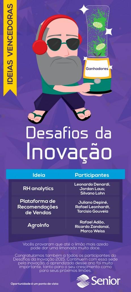 Programa Desafios da Inovação