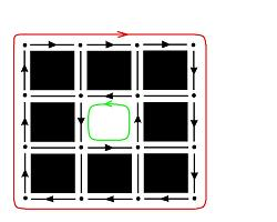 cells with directed boundary