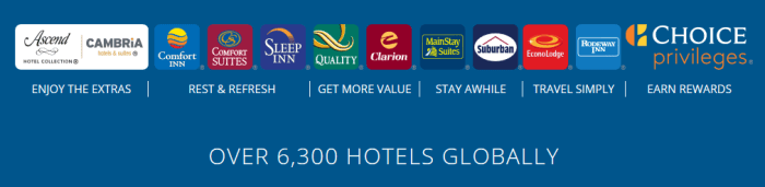 Choice Hotels' New Loyalty Points Program