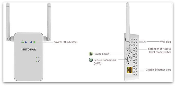 Netgear Wifi Range Extender Review