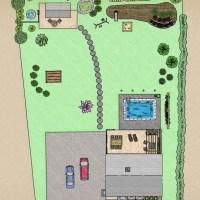Bra planeringsverktyg för trädgården