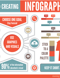 How to create awesome infographics without being  designer also piktochart in retrospect writing services rh inretrospect wordpress