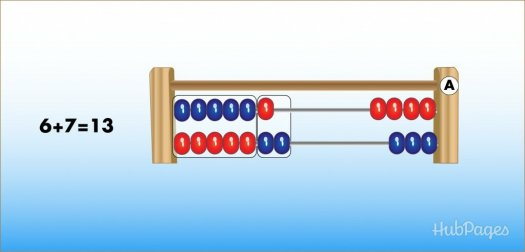 Belajar sempoa dasar Gambar 5. Ilustrasi sempoa klasik. Strategi penjumlahan 2 5 dengan sempoa