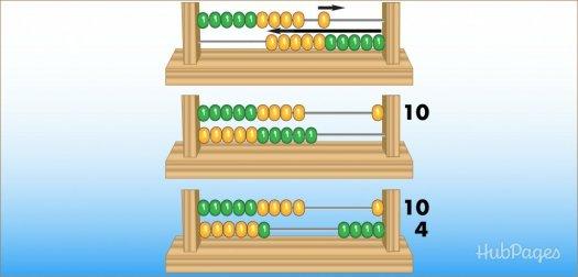 Belajar sempoa dasar Gambar 8. Ilustrasi menghitung angka lebih besar daripada 10 dengan sempoa