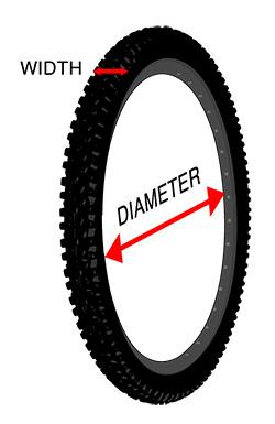 Diameter dan lebar ban sepeda