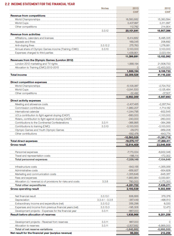 UCI Annual Report and Financial Accounts