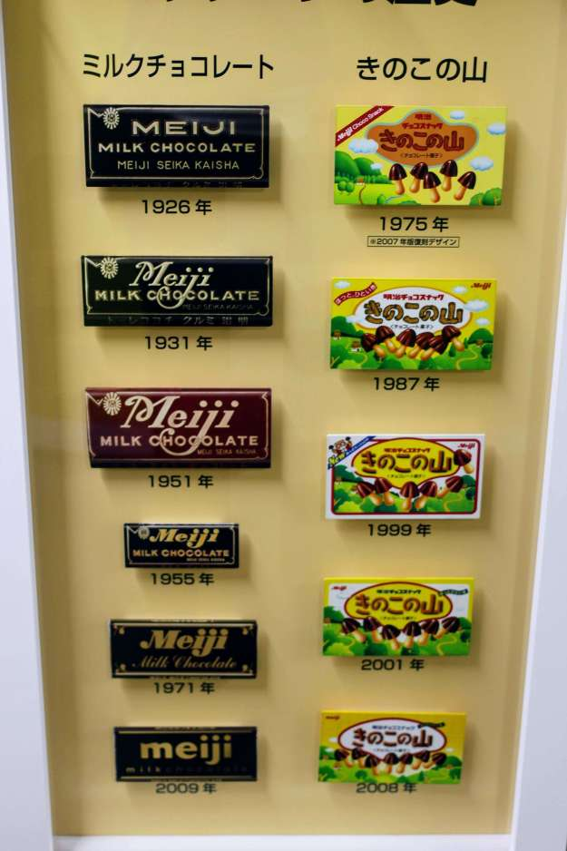 Meiji Chocolate bar timeline