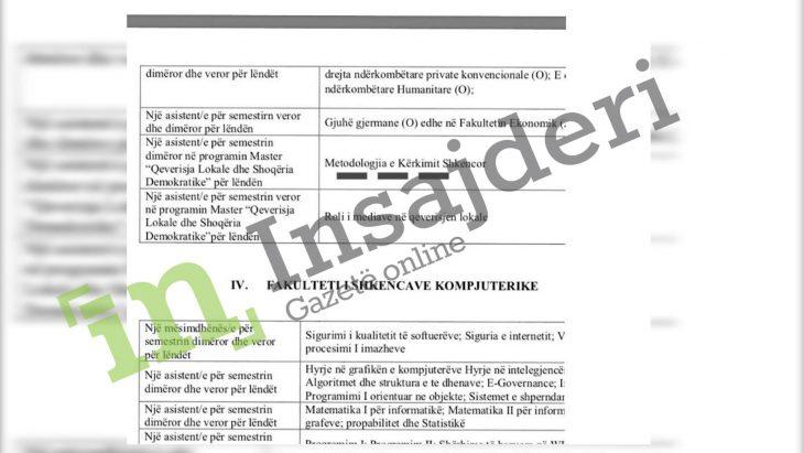 Zv/ministri punësohet pa konkurruar si asistent i Bajram