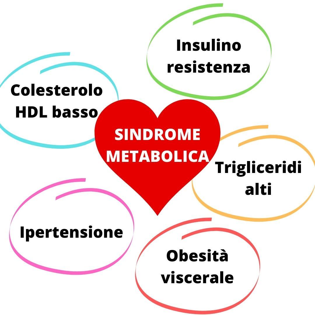 Colesterolo-HDL-basso.jpg?fit=1080%2C1080&ssl=1