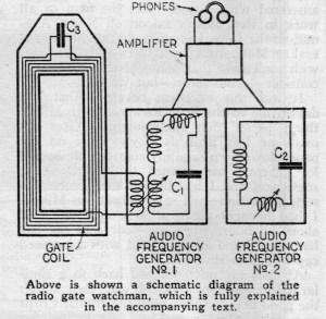 circuito detector de metais