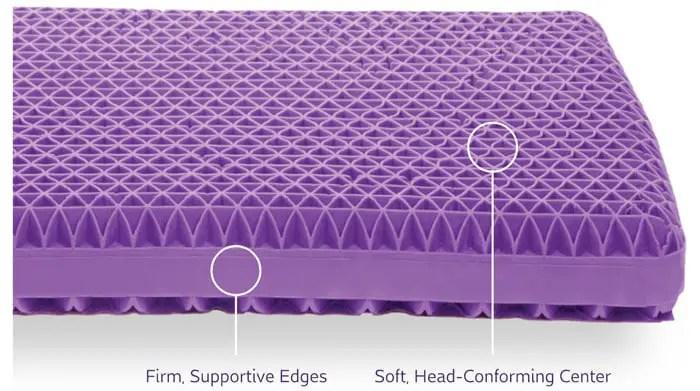 unbiased purple pillow review 2021