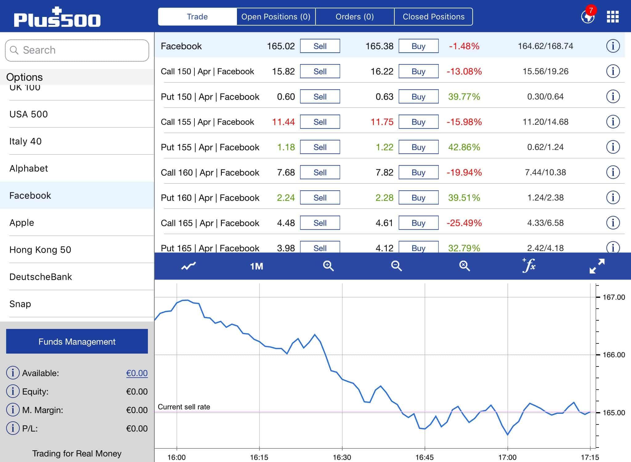 buy facebook stocks in