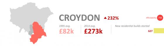 borough-croydon