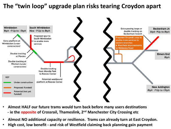 John Jefkins is convinced that the council's proposals for Tramlink will split the network, and drive more passengers back on to Croydon's roads