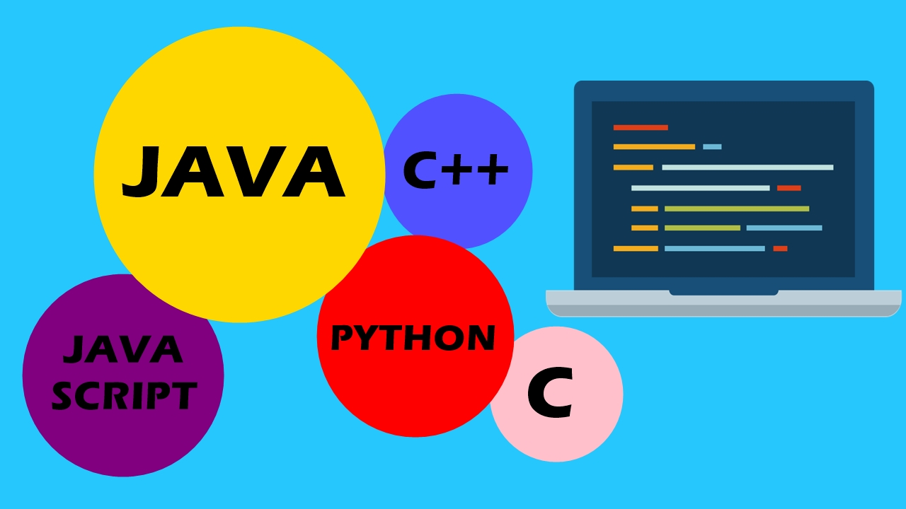 5 Most in-trend programming languages of future.