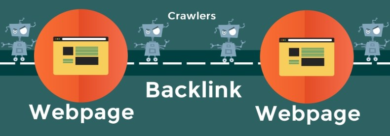 working of backlink,