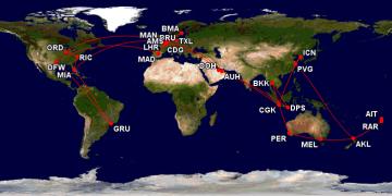 reisoverzicht