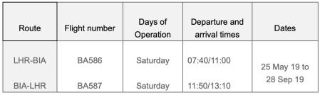 Zomerse bestemmingen zomerdienstregeling British Airways