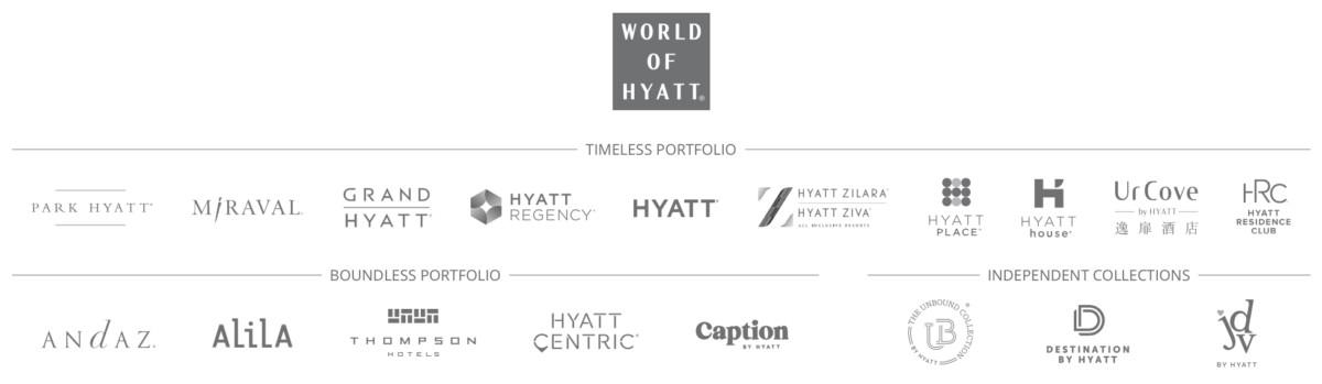 Onder de paraplu van Hyatt vallen heel wat hotelmerken (Bron: World of Hyatt)