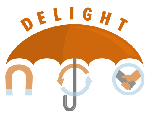 Delight Overarches Inbound Marketing Principles