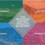 Mountain Accord Blueprint