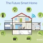 The Future Smart Home