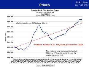 Prices Q3 2020