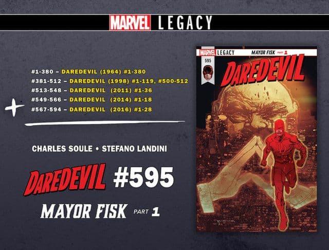 Marvel Comics Legacy Spoilers Daredevil 595 Kicks Off Kingpin As NYC Mayor Storyline But Who