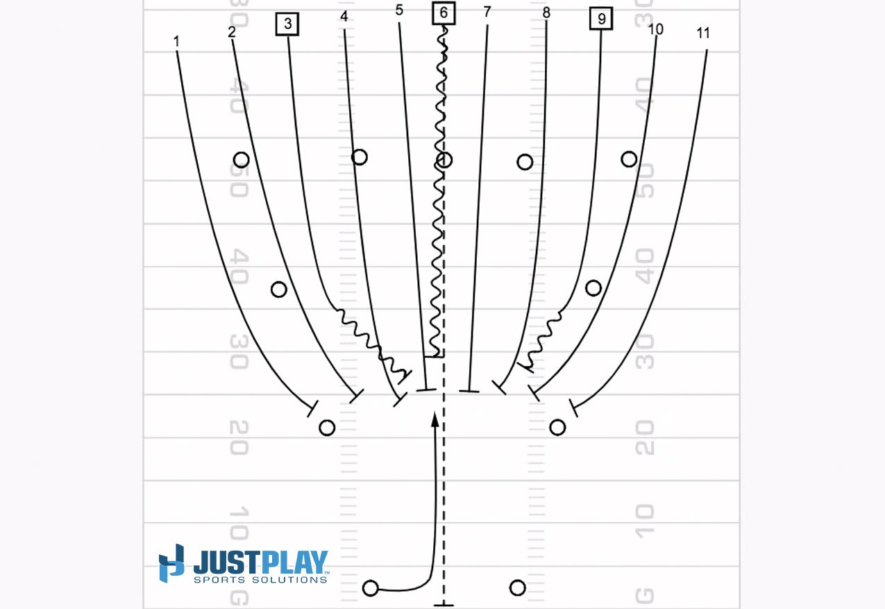 onside kick diagram