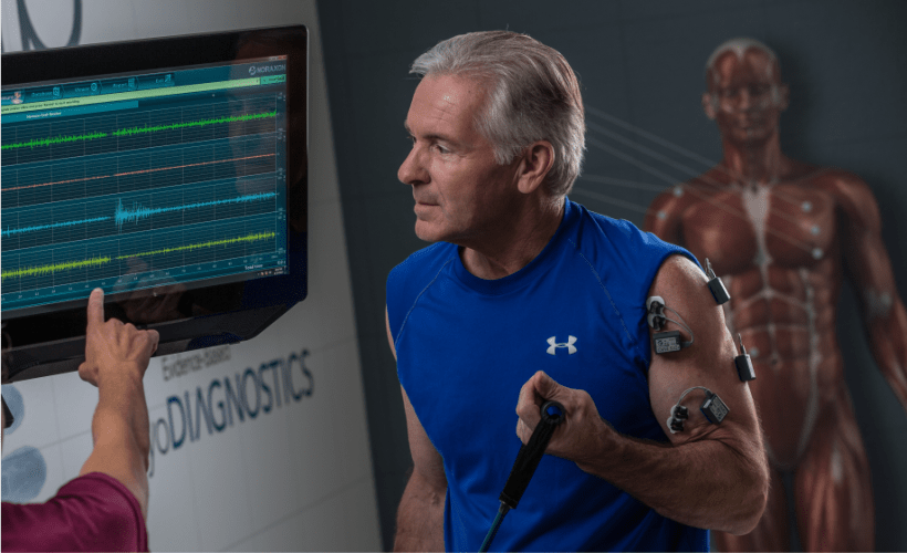 Pillar One: Kinesiological Electromyography – a practical guide to intelligent systems and assessment