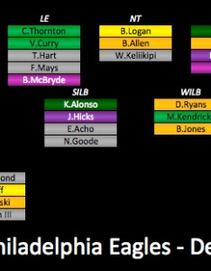 Eagles qb depth chart also timiznceptzmusic rh