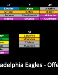 Phi offense also do the philadelphia eagles only have two elite starters rh insidetheiggles
