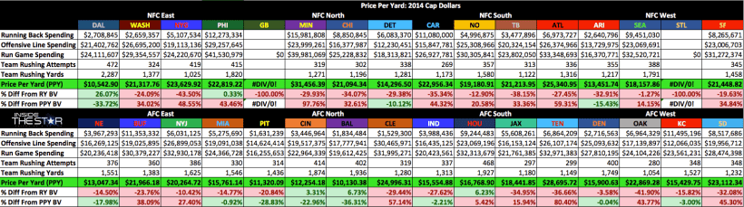 Cowboys Headlines - Price Per Yard: The 2014 Dallas Cowboys Exercise Their Dominance 2