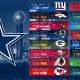 Dallas Cowboys 2017-18 Schedule Game-By-Game Prediction