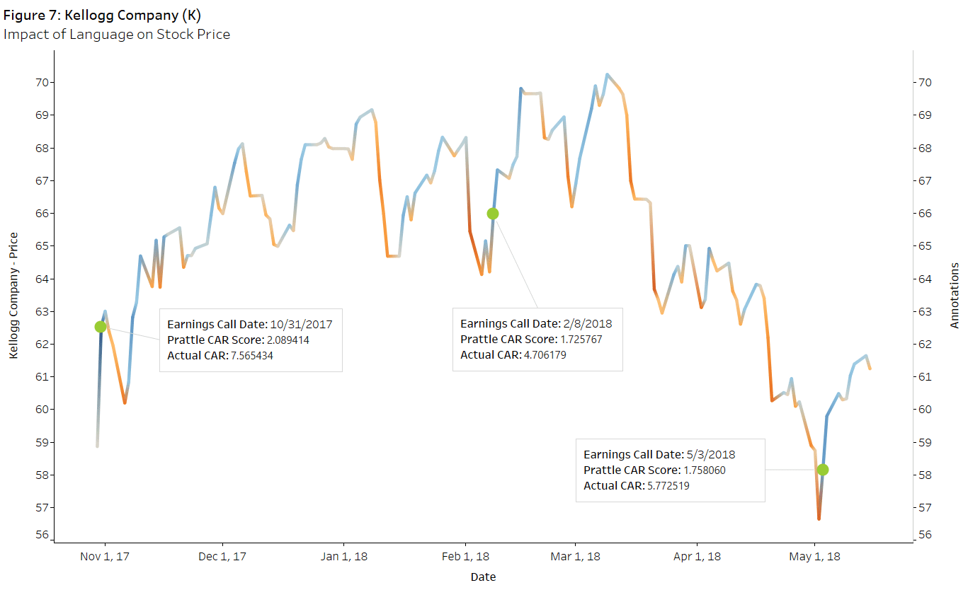 At a Glance: Prattle Equities Analytics DataFeed