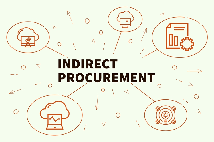 Indirect procurement
