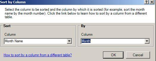 powerpivot model sort by column dialog box