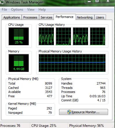 performance before refersh the desktop