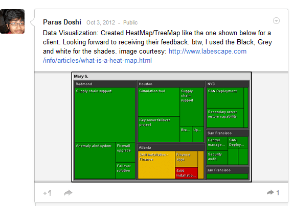 paras doshi created a heat map for a client at SolidQ
