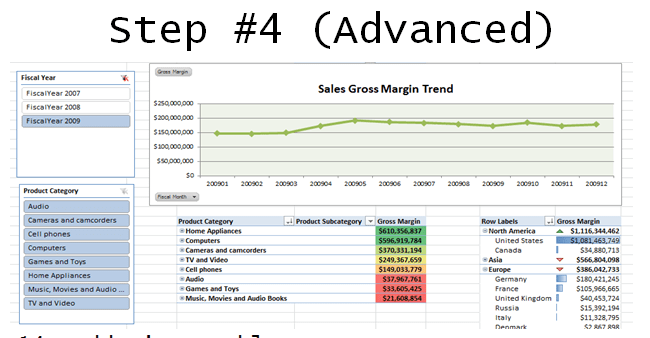 how to create dashboard report in microstrategy step by step