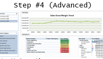 How to add calculated measures to Pivot Tables using OLAP