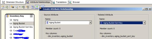 Attribute Relationships SSAS