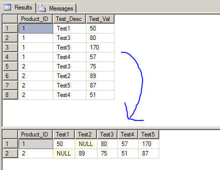 Sql Server Query Fundamentals A Simple Example Of A Query That Uses