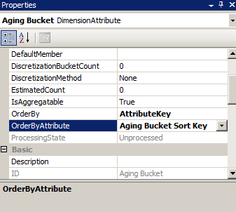 SSAS Order Sort by attribute property