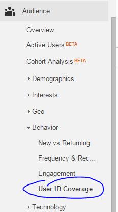 Google Analytics User ID Universal