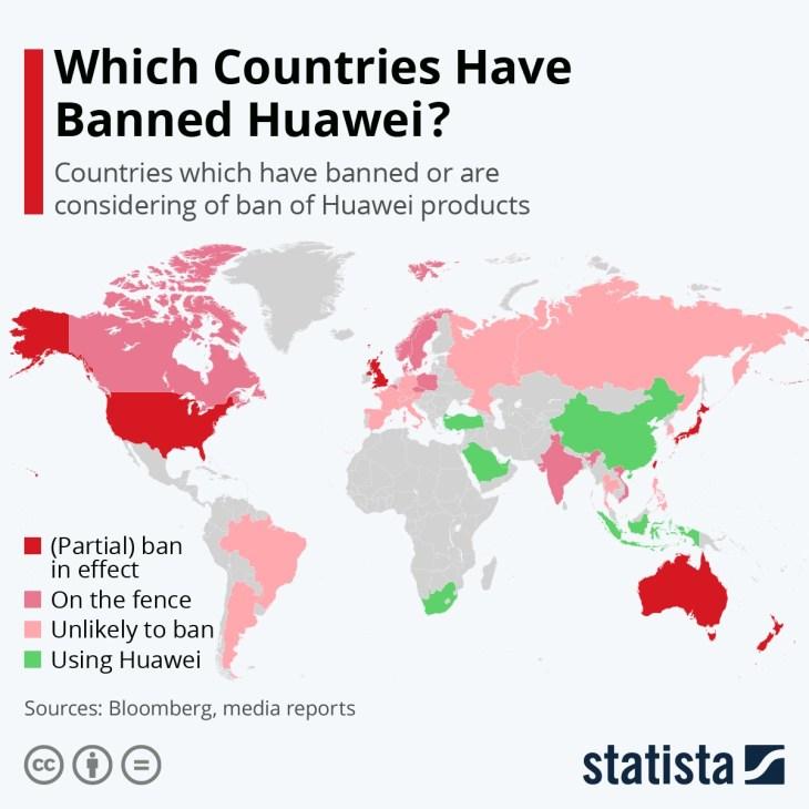 20200128_Huawei_Ban
