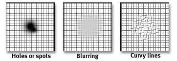 Three grids side by side showing potential symptoms of someone with myopic macular degeneration, including dark holes or spots, blurring, and curvy lines.