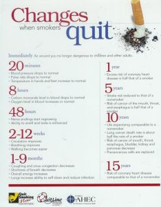 Smoking changes also quit insight hypnosis utah rh insighthypnosis